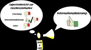 Imboden-Bericht: Exzellenzinitiative verfehlt ihre Ziele