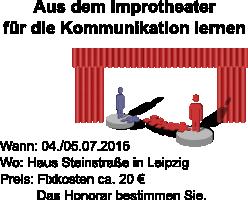 Improtheater und Kommunikation